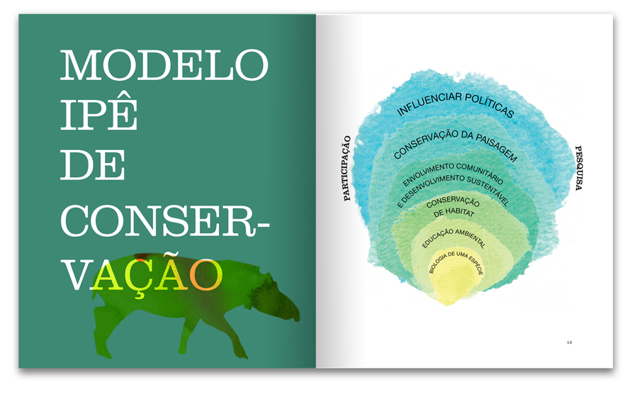 http://www.laet.com.br/site/files/gimgs/29_relatorio-2010ipe-simulacao-com-sombras.jpg